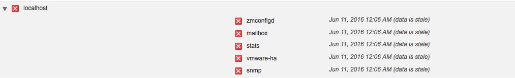 Solved Server Status Pada Admin Console Terlihat Server Localhost Dengan Service Down