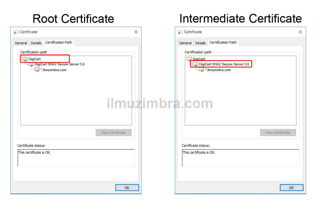 Tips Cara Mudah Mendapatkan Intermediate dan Root Certificate
